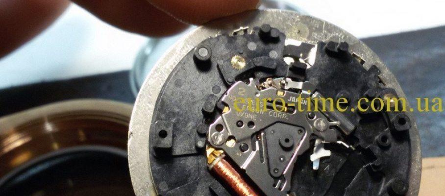 механизм часов guardo
